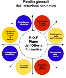 schema_pof